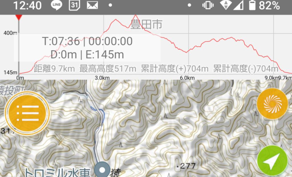 ジオグラフィカ 移動距離、最高高度、累計高度の表記